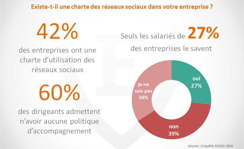 marque-employeur_charte